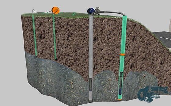 Corte trasversal de un acuífero donde se observa la instalación de un Piezómetro al interior de un sondeo vertical.